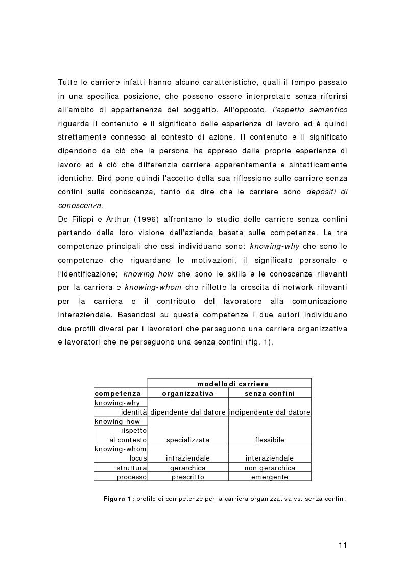 Anteprima della tesi: Nuovi percorsi professionali: le carriere senza confini, Pagina 9
