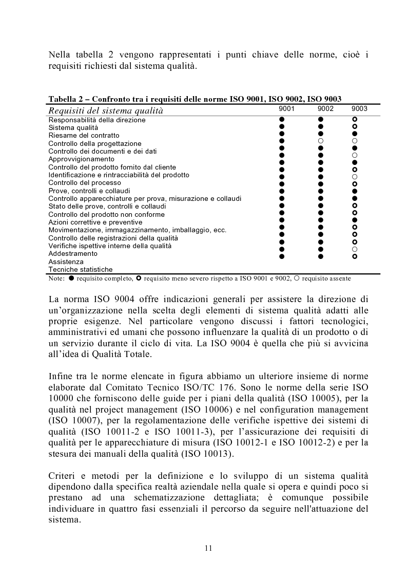 Anteprima della tesi: Risultati dei sistemi di qualità nelle aziende agroalimentari del Veneto, Pagina 6