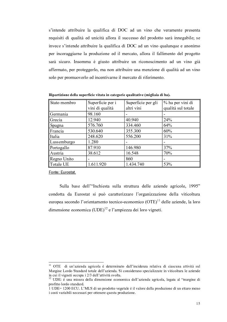 Anteprima della tesi: Evoluzione strutturale e legislativa del comparto vitivinicolo nazionale: il caso dei vini Doc della Maremma grossetana, Pagina 15