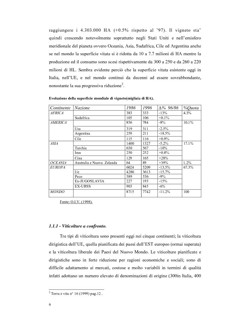 Anteprima della tesi: Evoluzione strutturale e legislativa del comparto vitivinicolo nazionale: il caso dei vini Doc della Maremma grossetana, Pagina 6