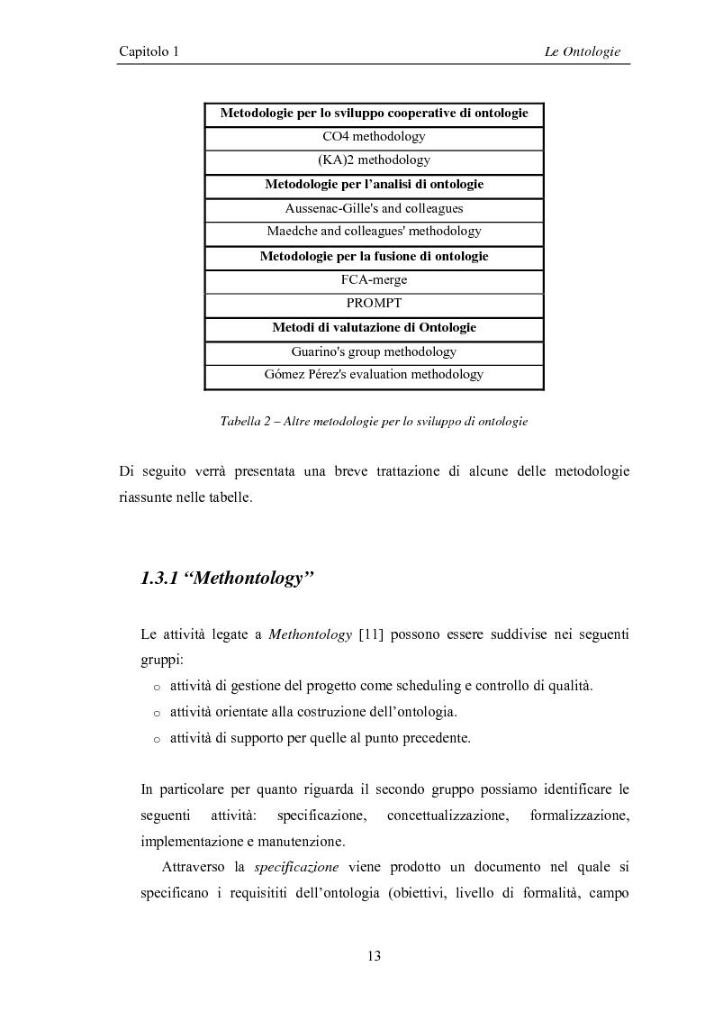 Anteprima della tesi: Visualizzazione ed elaborazione di ontologie: un'applicazione per la selezione di strumenti di data mining, Pagina 13
