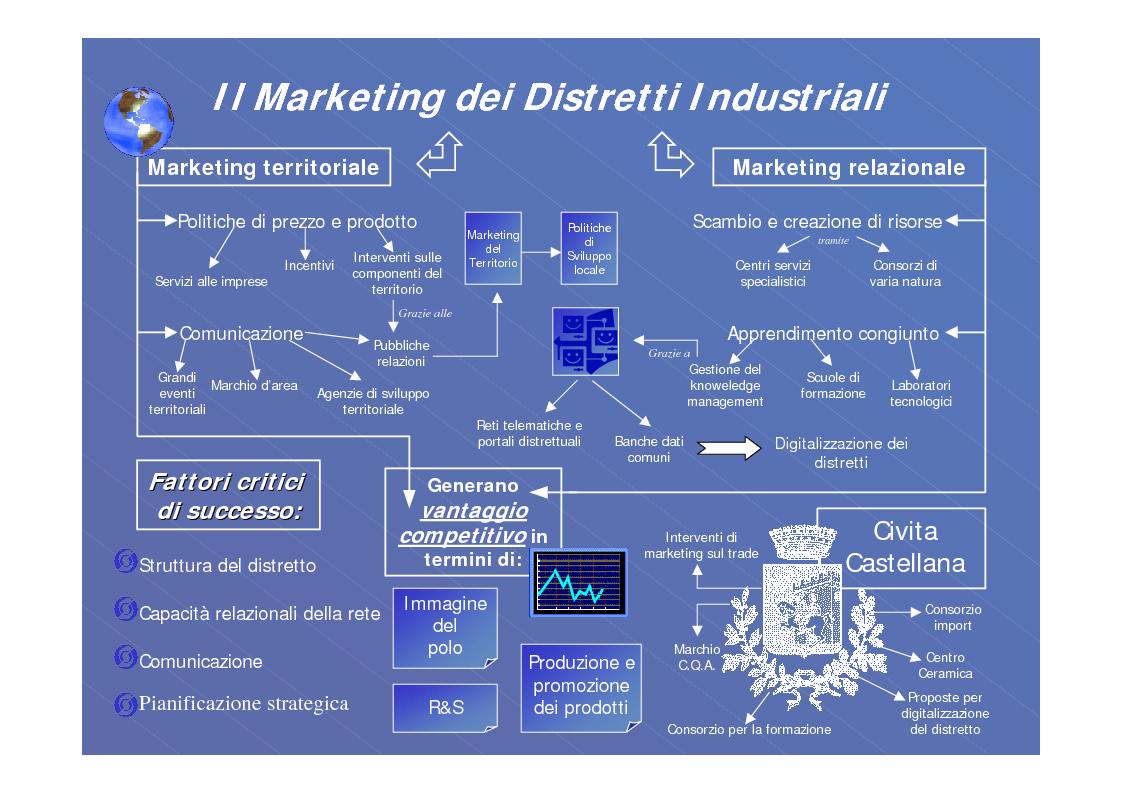 Anteprima della tesi: Il marketing dei distretti industriali: il caso di Civita Castellana, Pagina 1