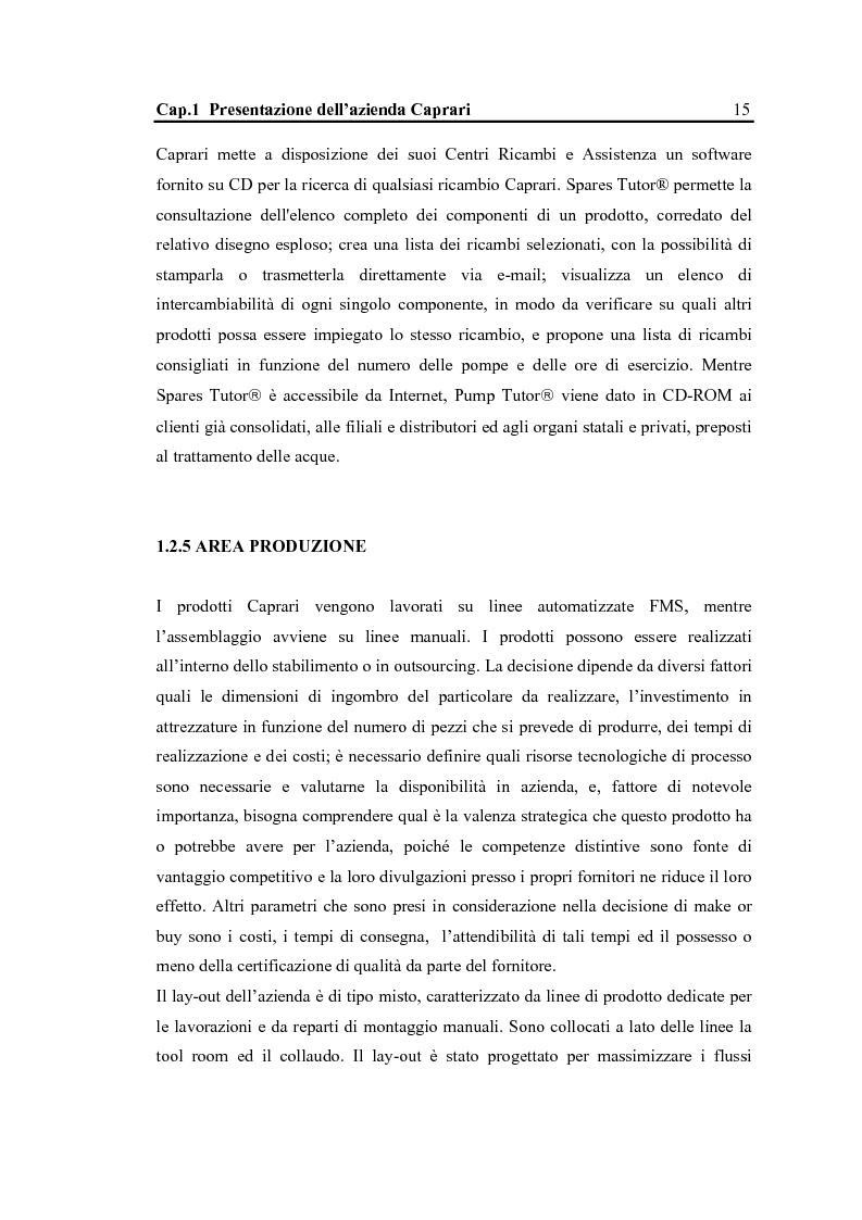 Anteprima della tesi: La configurazione di prodotto in ambiente Sap R/3: il caso Caprari, Pagina 11