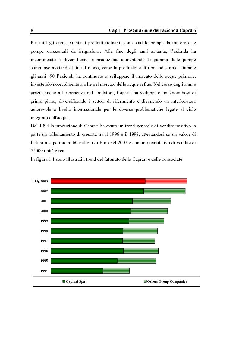 Anteprima della tesi: La configurazione di prodotto in ambiente Sap R/3: il caso Caprari, Pagina 4