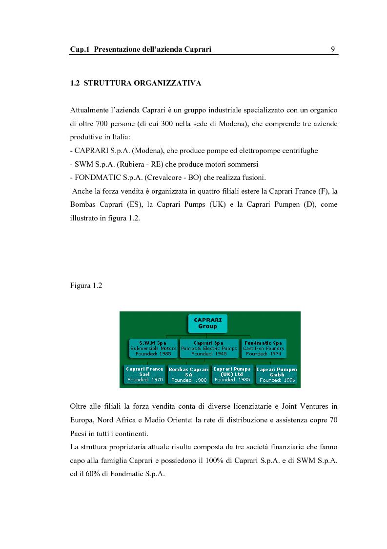 Anteprima della tesi: La configurazione di prodotto in ambiente Sap R/3: il caso Caprari, Pagina 5