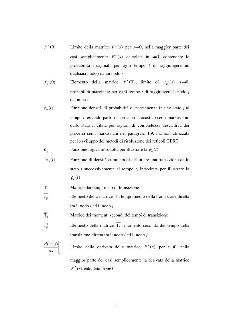 Anteprima della tesi: Modelli teorici per il risk management, Pagina 3