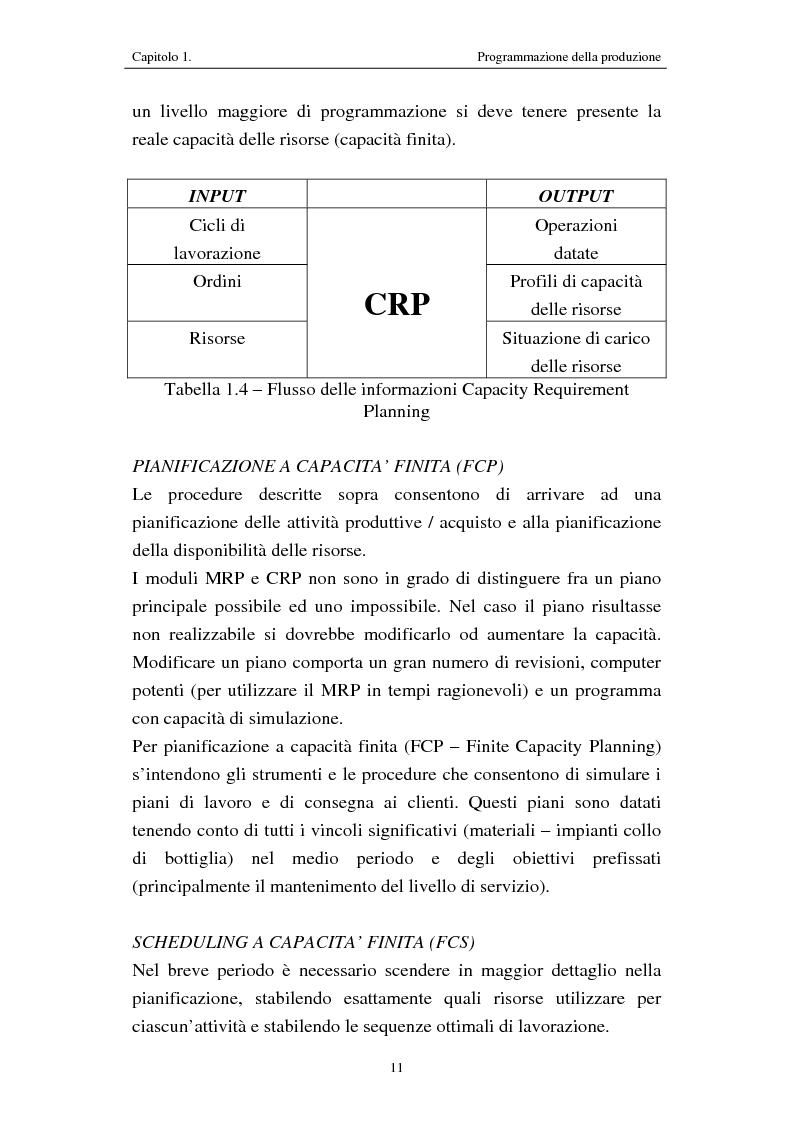 Anteprima della tesi: Procedure di programmazione della produzione di reparti produttivi di un team di Formula 1, Pagina 11