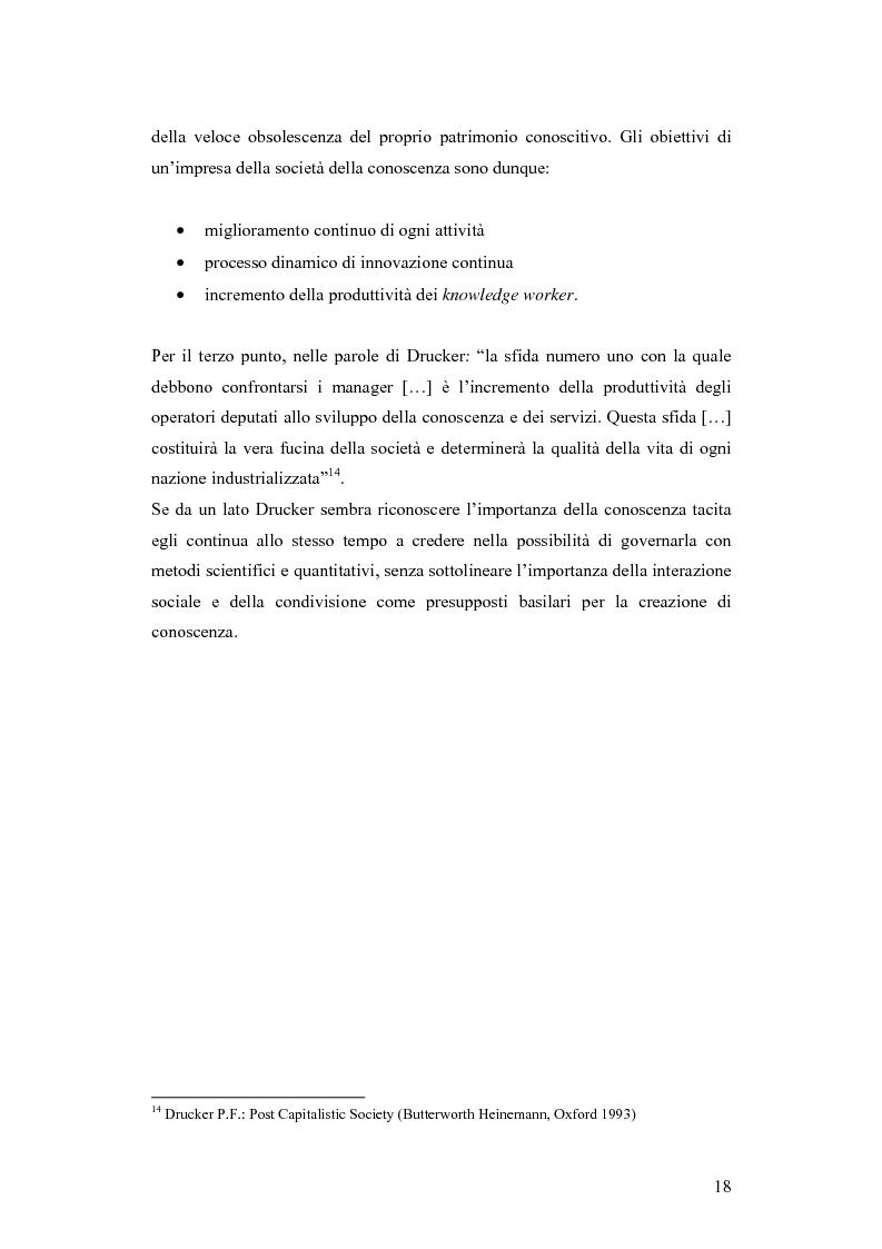 Anteprima della tesi: Una nuova via all'innovazione: creare e gestire la conoscenza grazie al knowledge management, Pagina 11