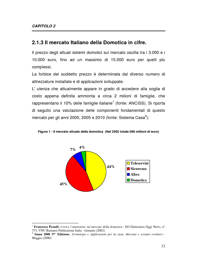 Anteprima della tesi: Relazioni interorganizzative e problematiche connesse allo sviluppo di uno standard tecnologico nel business della domotica: caso Bticino, Pagina 12