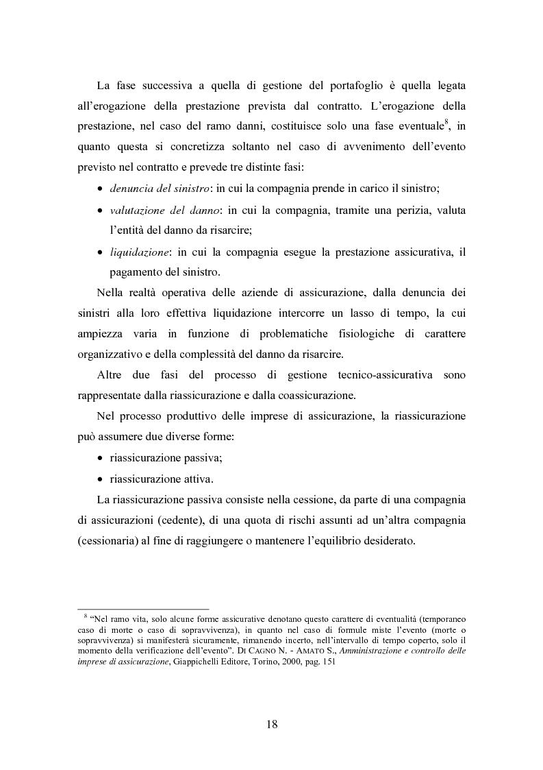 Anteprima della tesi: Il controllo di gestione nelle imprese di assicurazione, Pagina 10