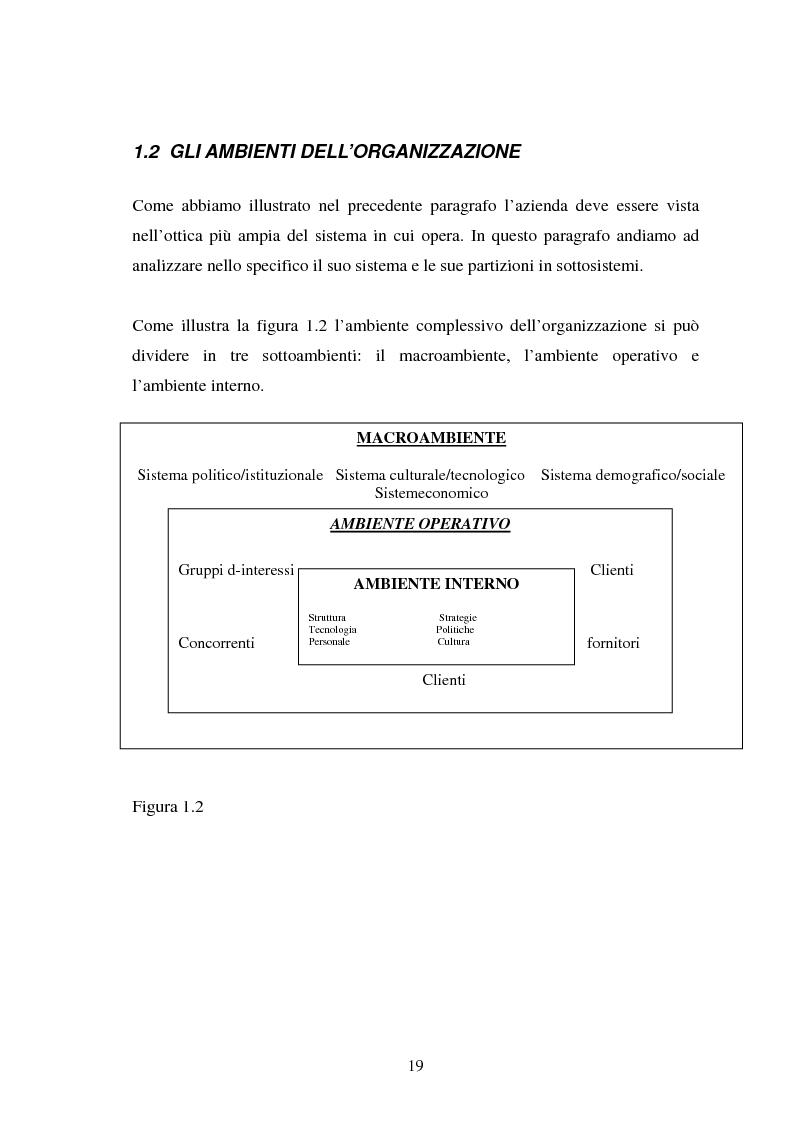 Anteprima della tesi: Le risorse umane e la comunicazione nella gestione dei processi di cambiamento, Pagina 14