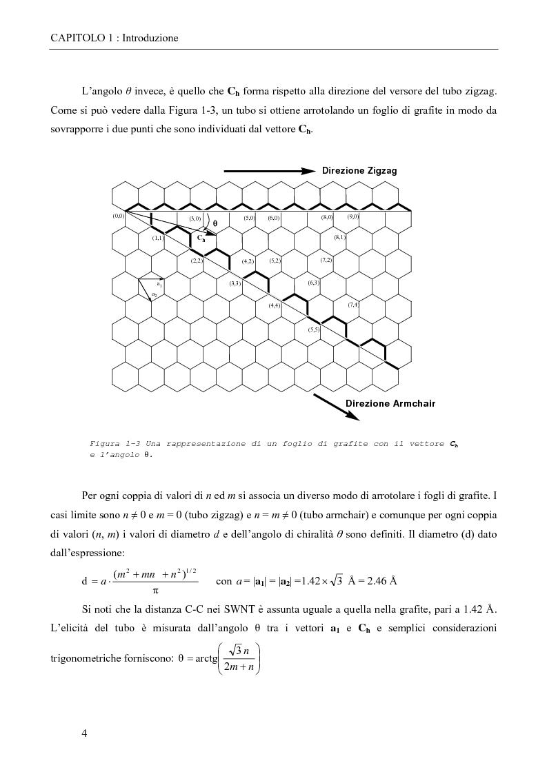 Anteprima della tesi: Derivati solubili di nanotubi di carbonio, Pagina 4