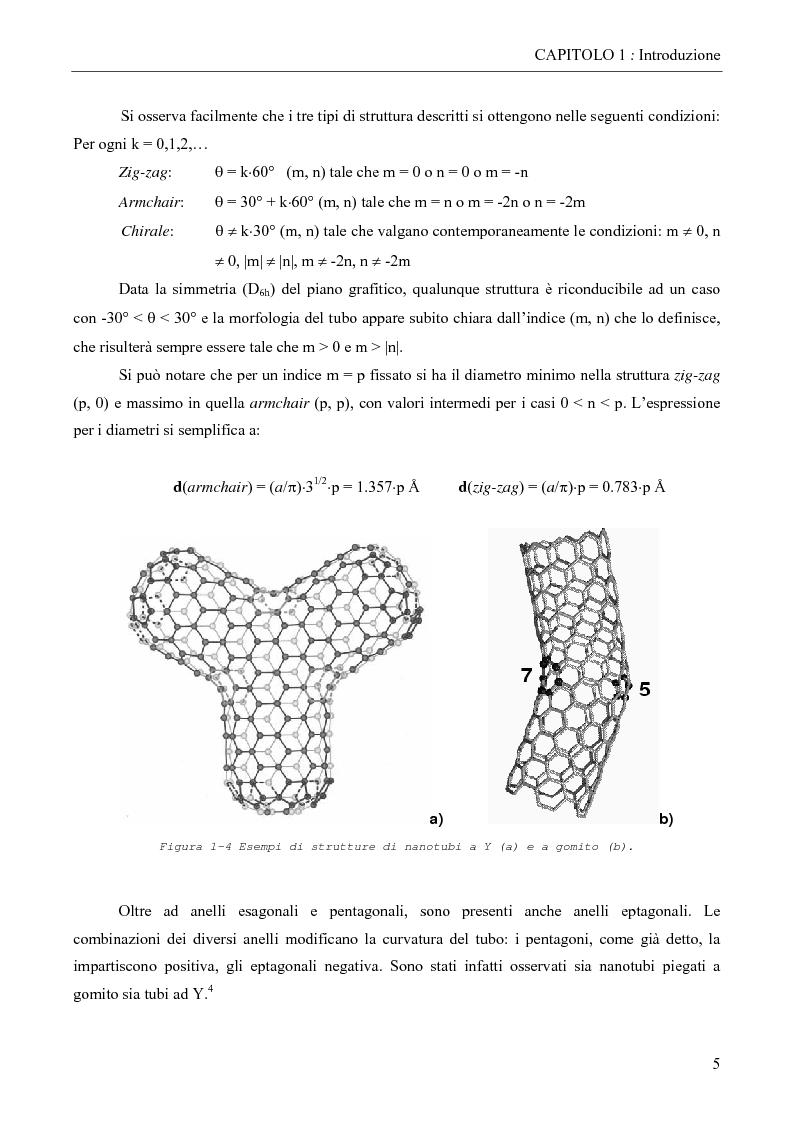 Anteprima della tesi: Derivati solubili di nanotubi di carbonio, Pagina 5