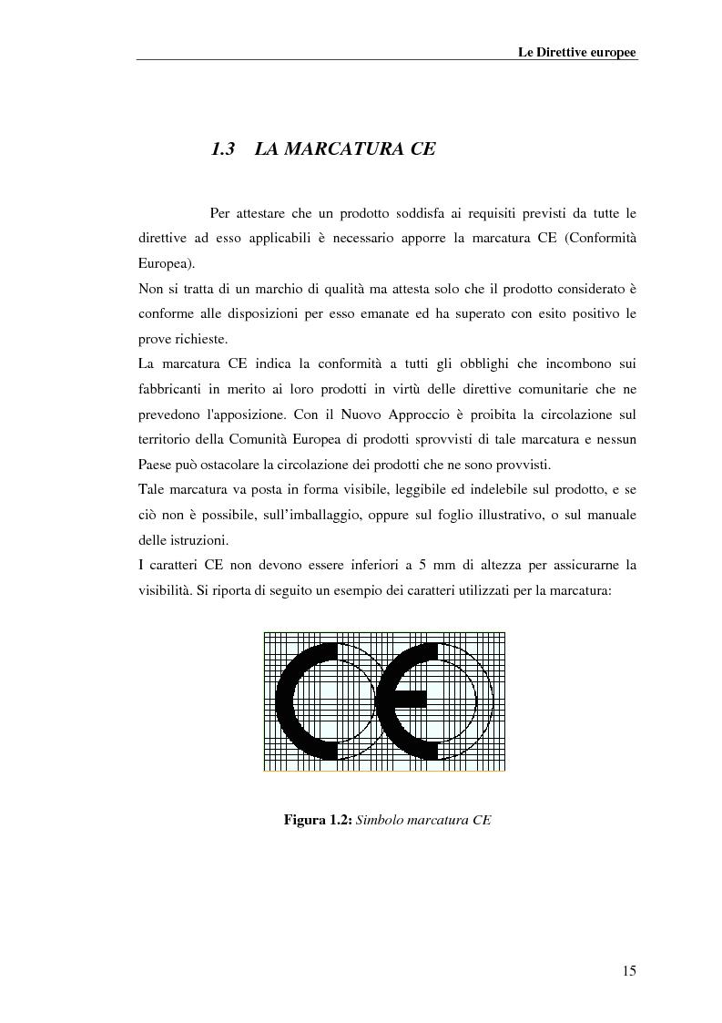 Anteprima della tesi: analisi e applicazione della direttiva R&TTE in un laboratorio di certficazione, Pagina 15