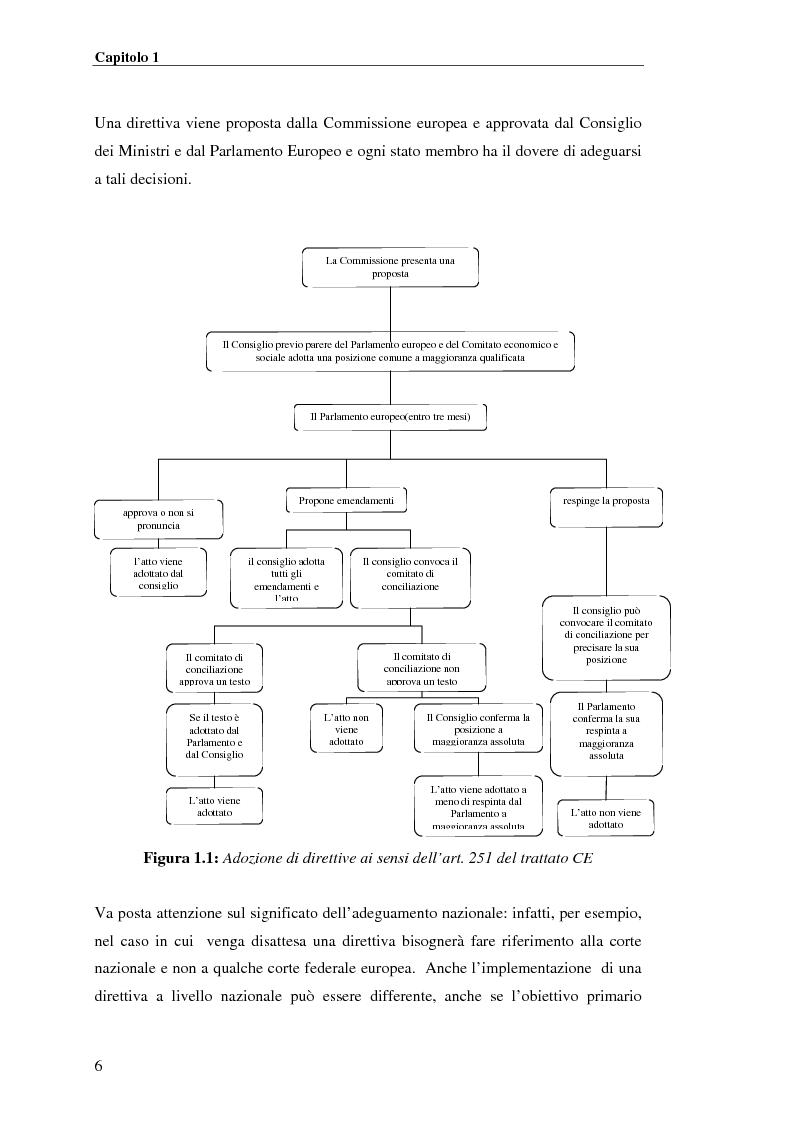 Anteprima della tesi: analisi e applicazione della direttiva R&TTE in un laboratorio di certficazione, Pagina 6