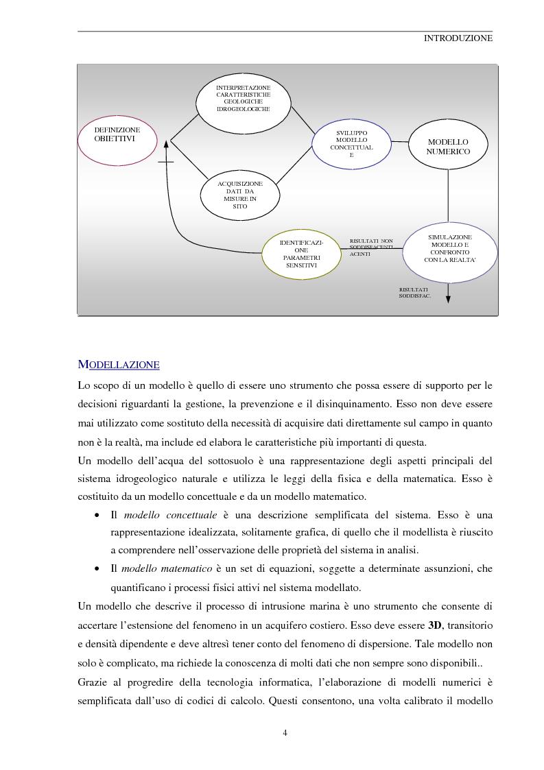 Anteprima della tesi: Modellizzazione Numerica dell'Intrusione Salina nell'Acquifero Costiero del Fiume Cecina, Pagina 4
