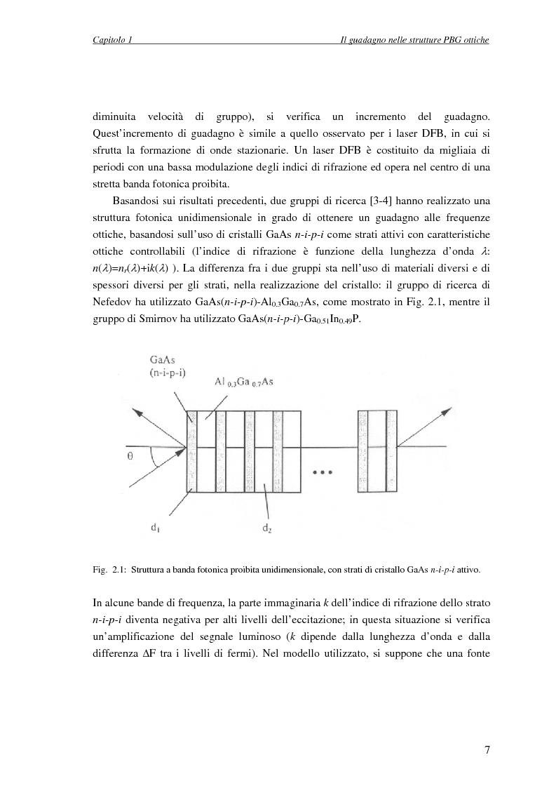 Anteprima della tesi: Studio dell'amplificazione in strutture a banda fotonica proibita, Pagina 6