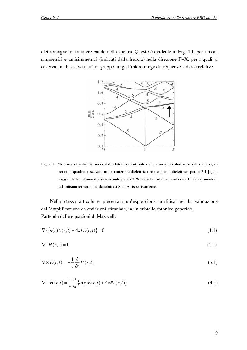 Anteprima della tesi: Studio dell'amplificazione in strutture a banda fotonica proibita, Pagina 8
