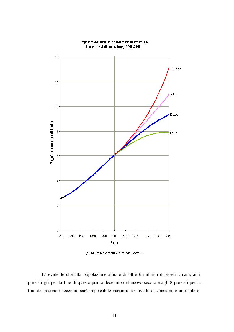 Anteprima della tesi: Sostenibilità e libero scambio: l´impegno multilaterale per uno sviluppo eco-compatibile, Pagina 11