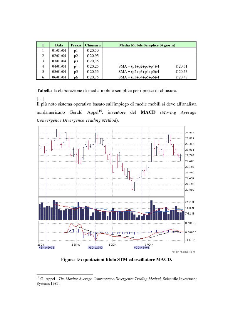 Anteprima della tesi: Il mercato azionario italiano: efficienza e anomalie, Pagina 12
