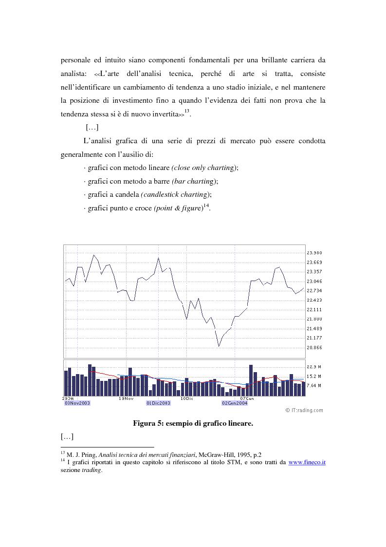 Anteprima della tesi: Il mercato azionario italiano: efficienza e anomalie, Pagina 9