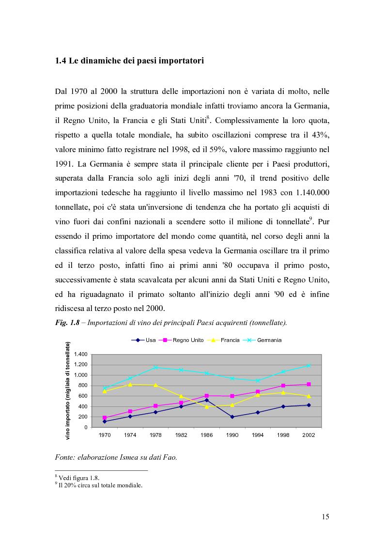 Anteprima della tesi: Gli effetti della innovazione finanziaria sul mercato del vino: il caso italiano., Pagina 15