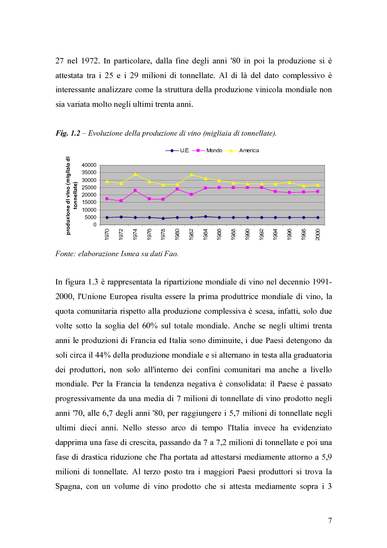 Anteprima della tesi: Gli effetti della innovazione finanziaria sul mercato del vino: il caso italiano., Pagina 7
