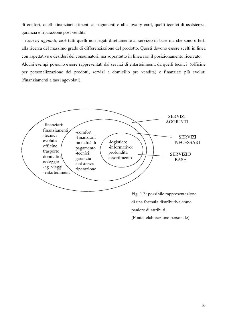 Anteprima della tesi: La grande distribuzione nel settore degli articoli sportivi: evoluzione storica e tendenze attuali, Pagina 11