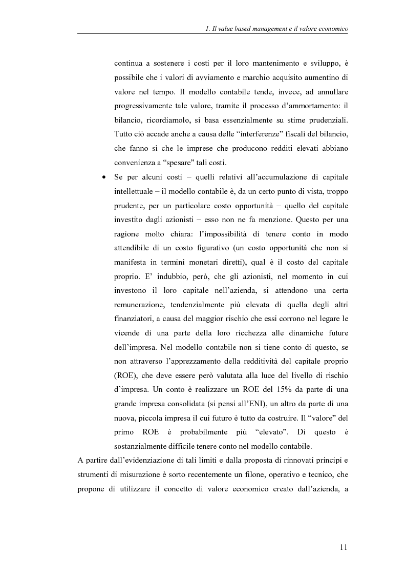 Anteprima della tesi: Riferimenti Teorici e Strumenti alla base del Value-based Management, Pagina 5