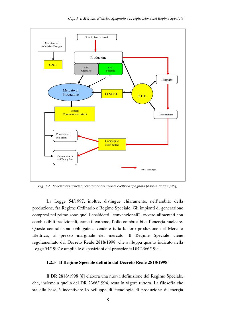 Anteprima della tesi: Impatto della generazione eolica sull'uso dei servizi ausiliari in regime di libero mercato, Pagina 12
