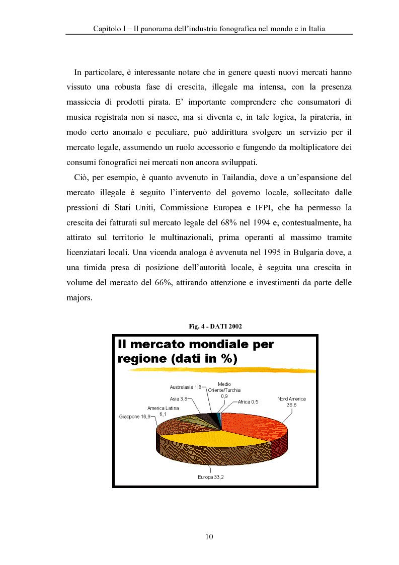 Anteprima della tesi: La crisi dell'industria discografica a seguito della pirateria e dell'effetto ''Napster'', il caso EMI, Pagina 10