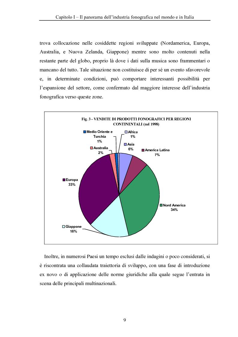 Anteprima della tesi: La crisi dell'industria discografica a seguito della pirateria e dell'effetto ''Napster'', il caso EMI, Pagina 9