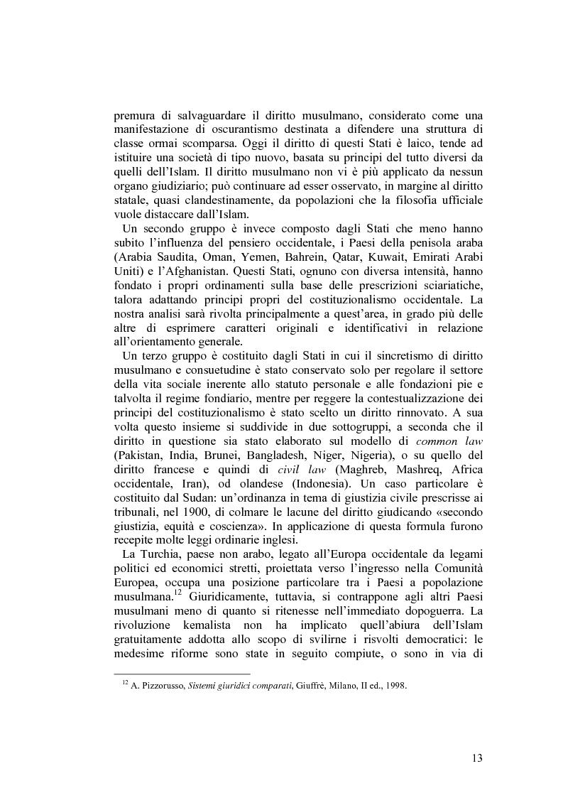 Anteprima della tesi: Costituzioni e costituzionalismo nel mondo islamico, Pagina 7