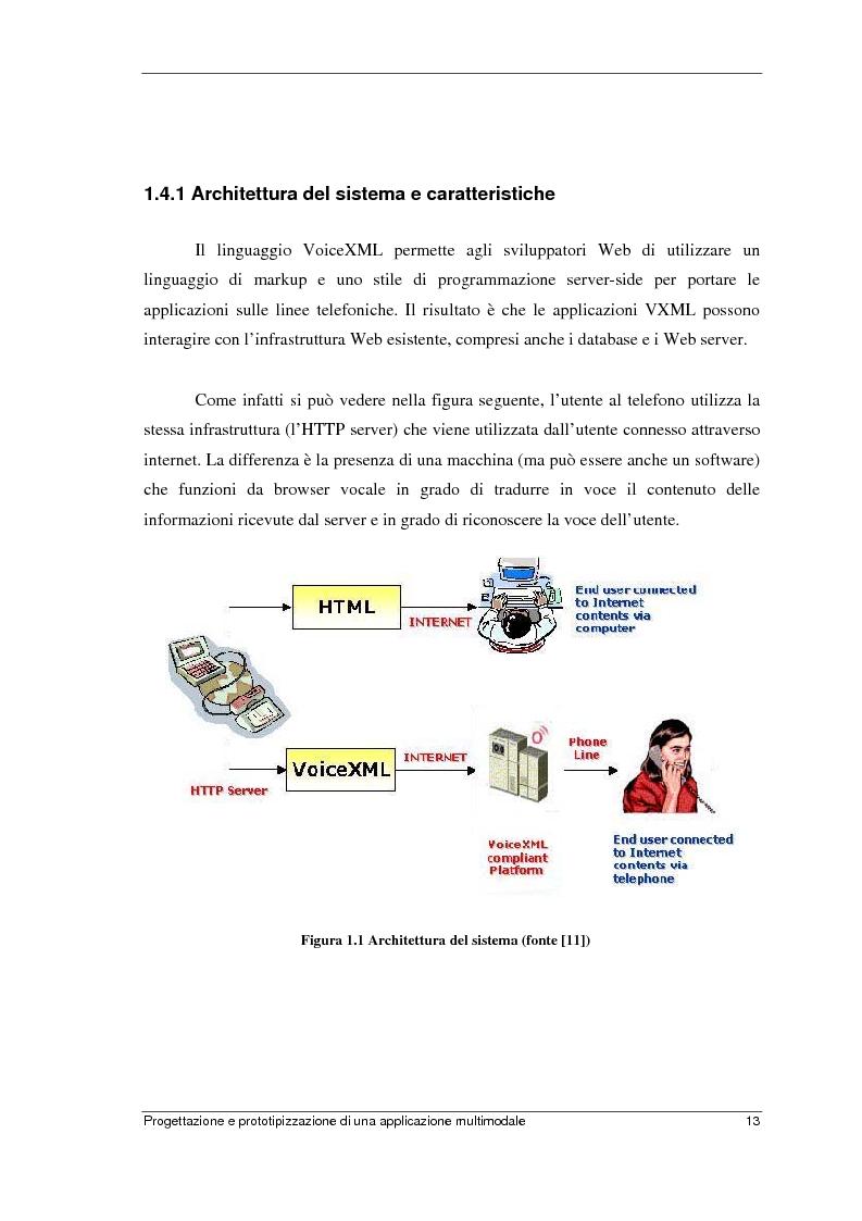 Anteprima della tesi: Progettazione e prototipizzazione di una applicazione multimodale, Pagina 9