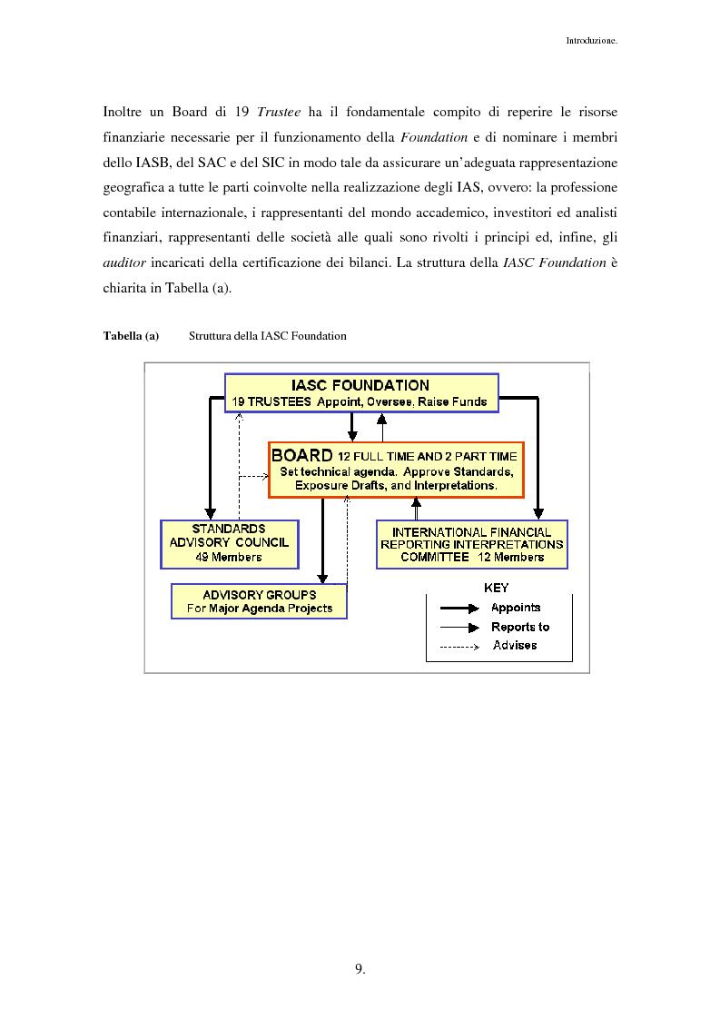 Anteprima della tesi: Business Combinations e Impairment Test: il caso Entrium - Bipop, Pagina 5