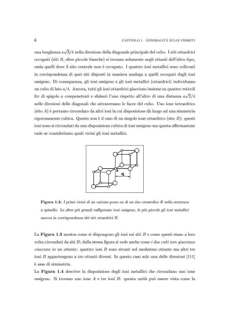 Anteprima della tesi: Proprietà magnetiche e strutturali di nanoferriti NiFe2 O4, Pagina 6