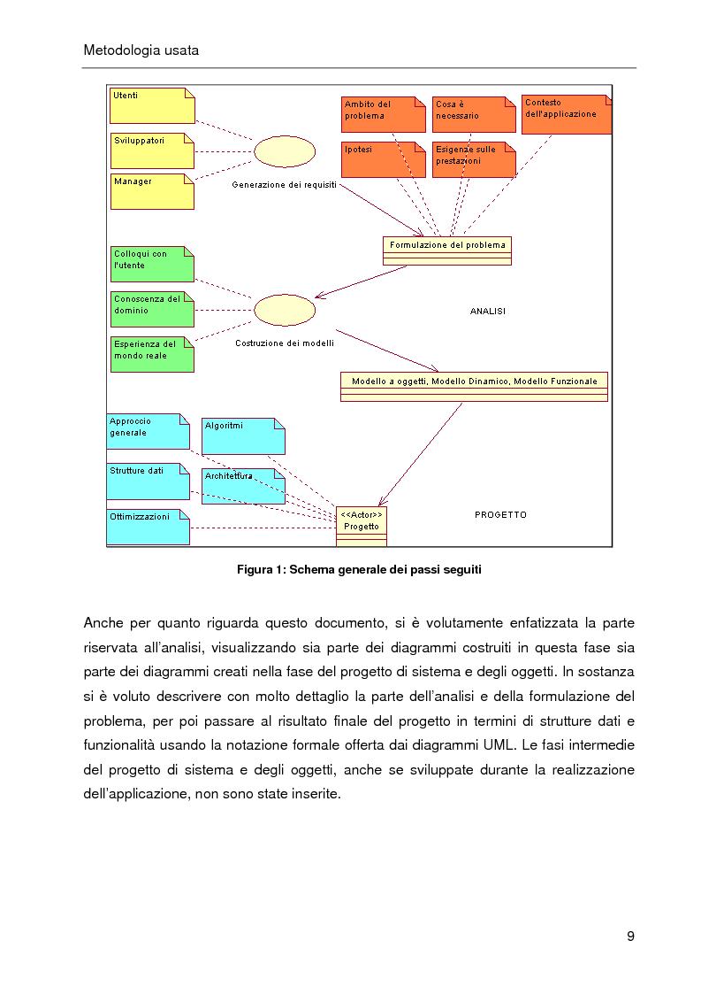 Anteprima della tesi: E-CRM. Progetto e realizzazione di un 'e-mall' orientato al cliente., Pagina 4