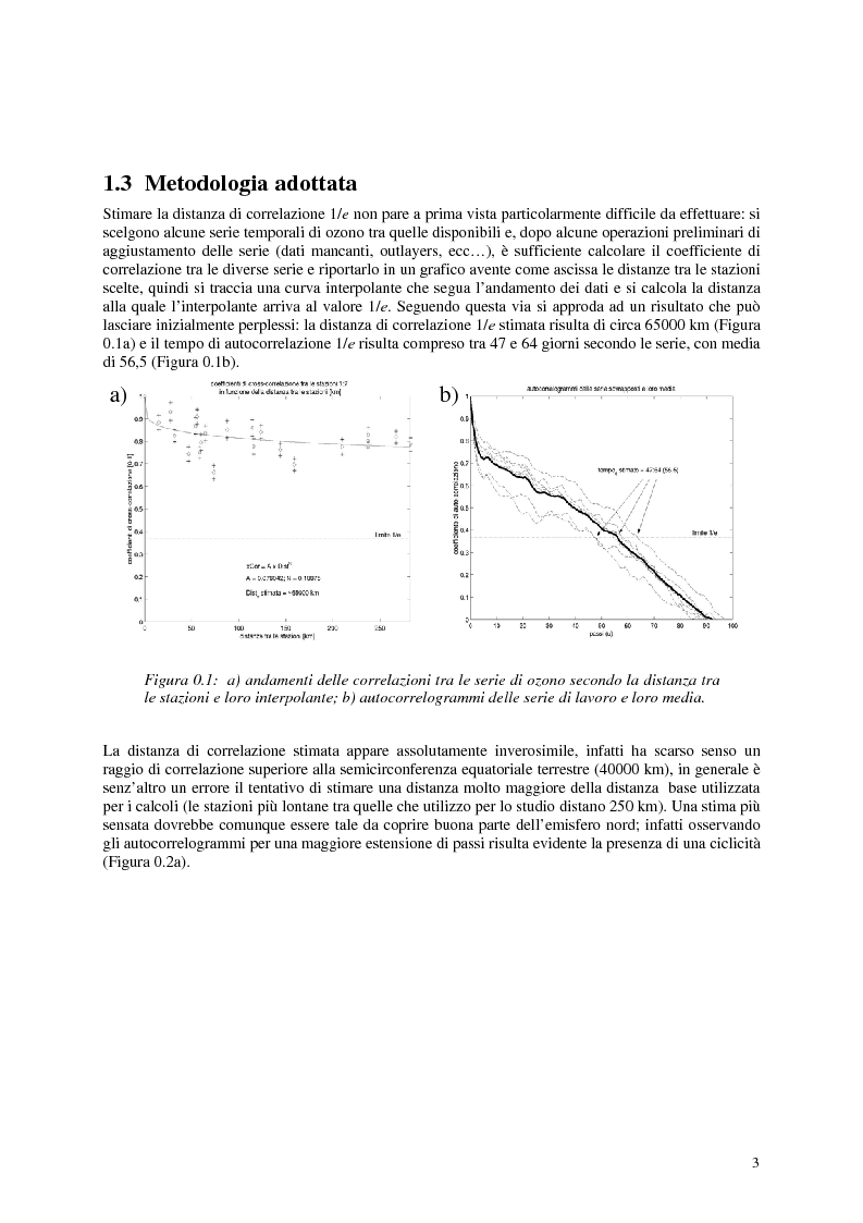 Anteprima della tesi: Analisi spettrale delle concentrazioni di ozono in Lombardia, Pagina 3