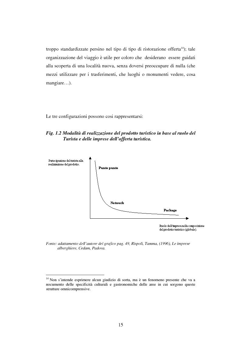 Anteprima della tesi: Il turismo online, Pagina 12