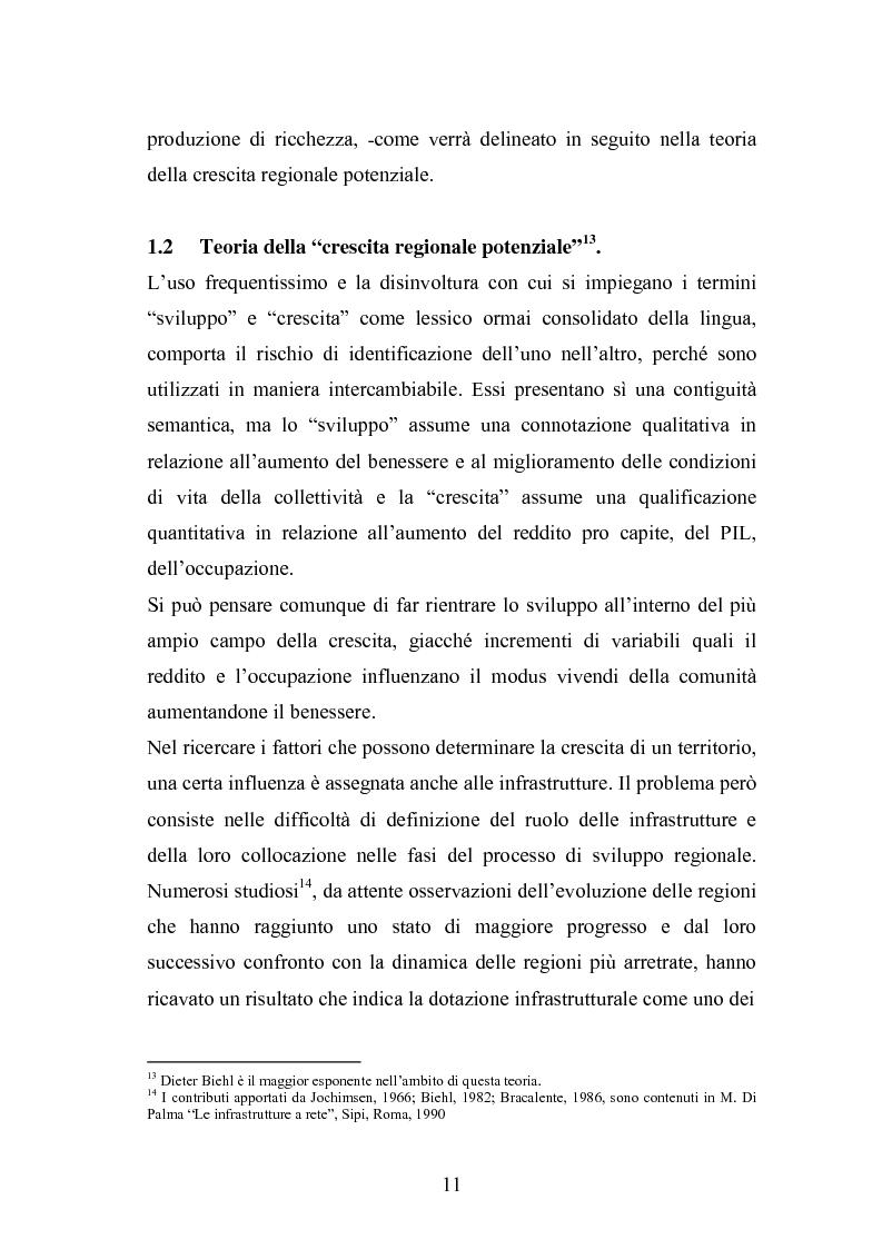 Anteprima della tesi: Il ruolo delle infrastrutture nello sviluppo regionale: la complessità normativa come fattore di rallentamento dei processi decisionali, Pagina 11