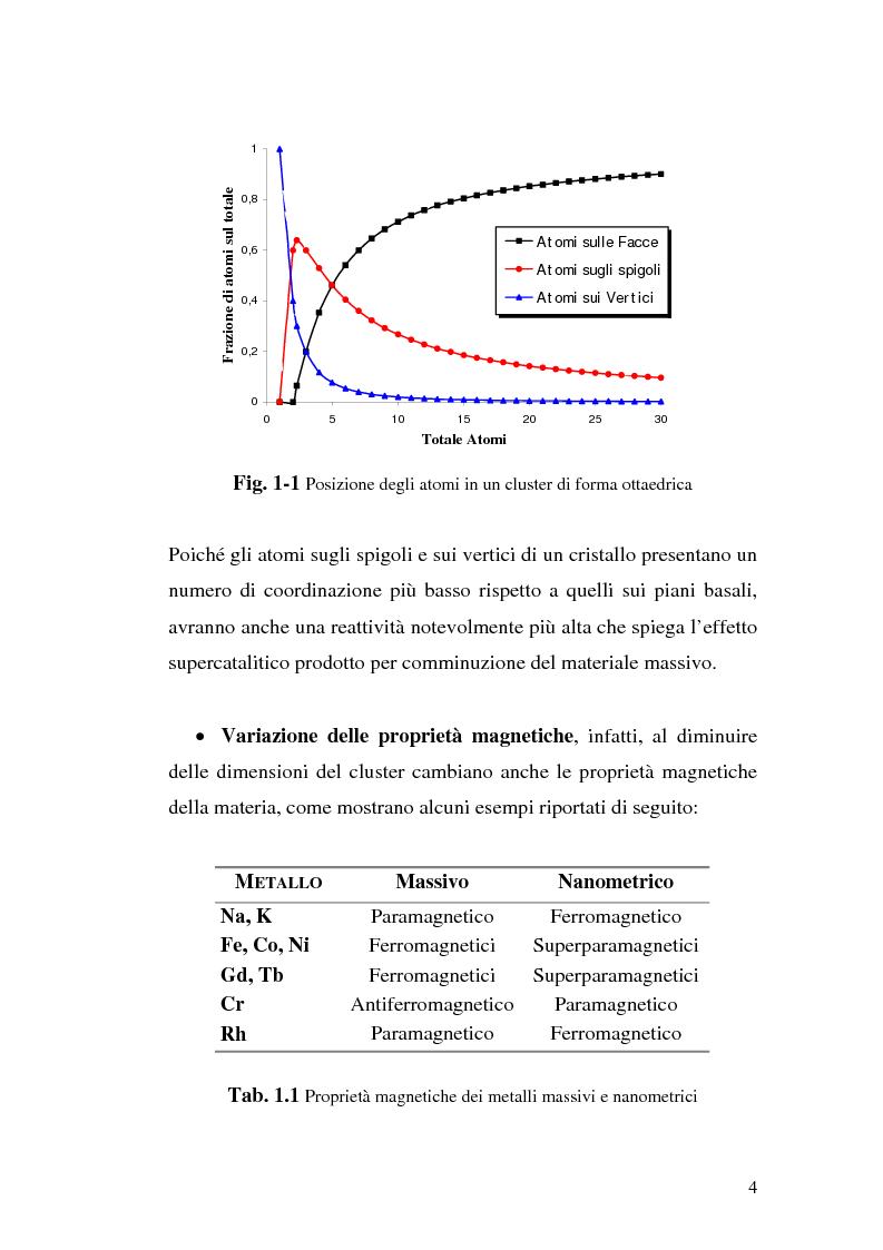 Anteprima della tesi: Studio del meccanismo di formazione di cluster d'oro mediante spettroscopia ottica, Pagina 4