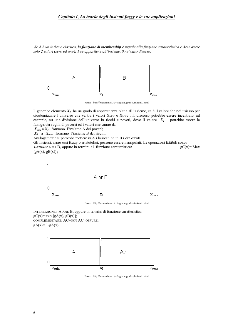 Anteprima della tesi: Le scelte pubbliche: un approccio fuzzy, Pagina 9