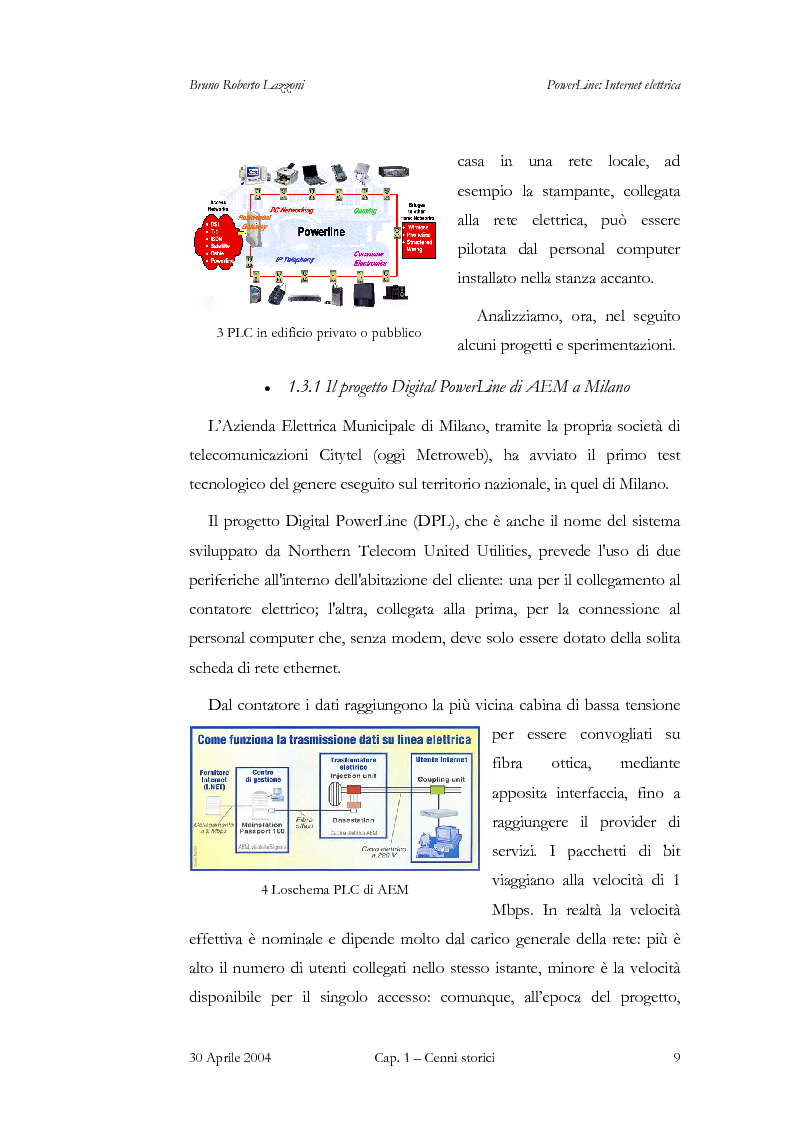 Anteprima della tesi: Powerline: Internet Elettrica, Pagina 12