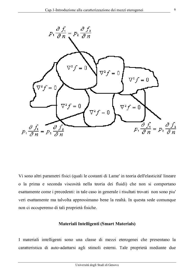 Anteprima della tesi: Caratterizzazione elettromagnetica di materiali lineari e non lineari, Pagina 5