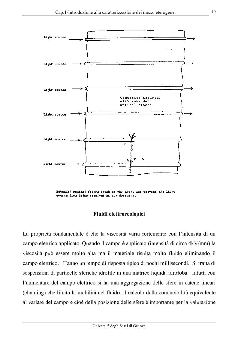 Anteprima della tesi: Caratterizzazione elettromagnetica di materiali lineari e non lineari, Pagina 9