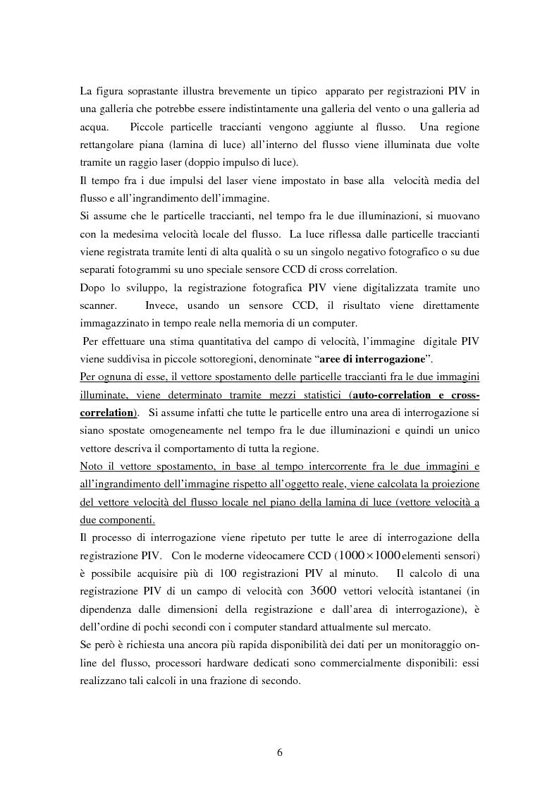 Anteprima della tesi: Misure sperimentali del flusso attorno ad un cilindro con tecnica P.I.V. ed analisi dei risultati, Pagina 6