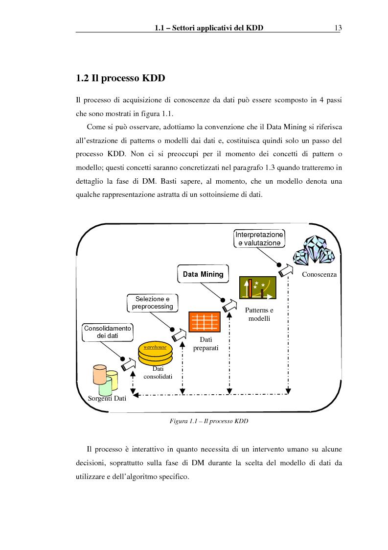 Anteprima della tesi: Implementazione di un Query Language per Knowledge Discovery, Pagina 13