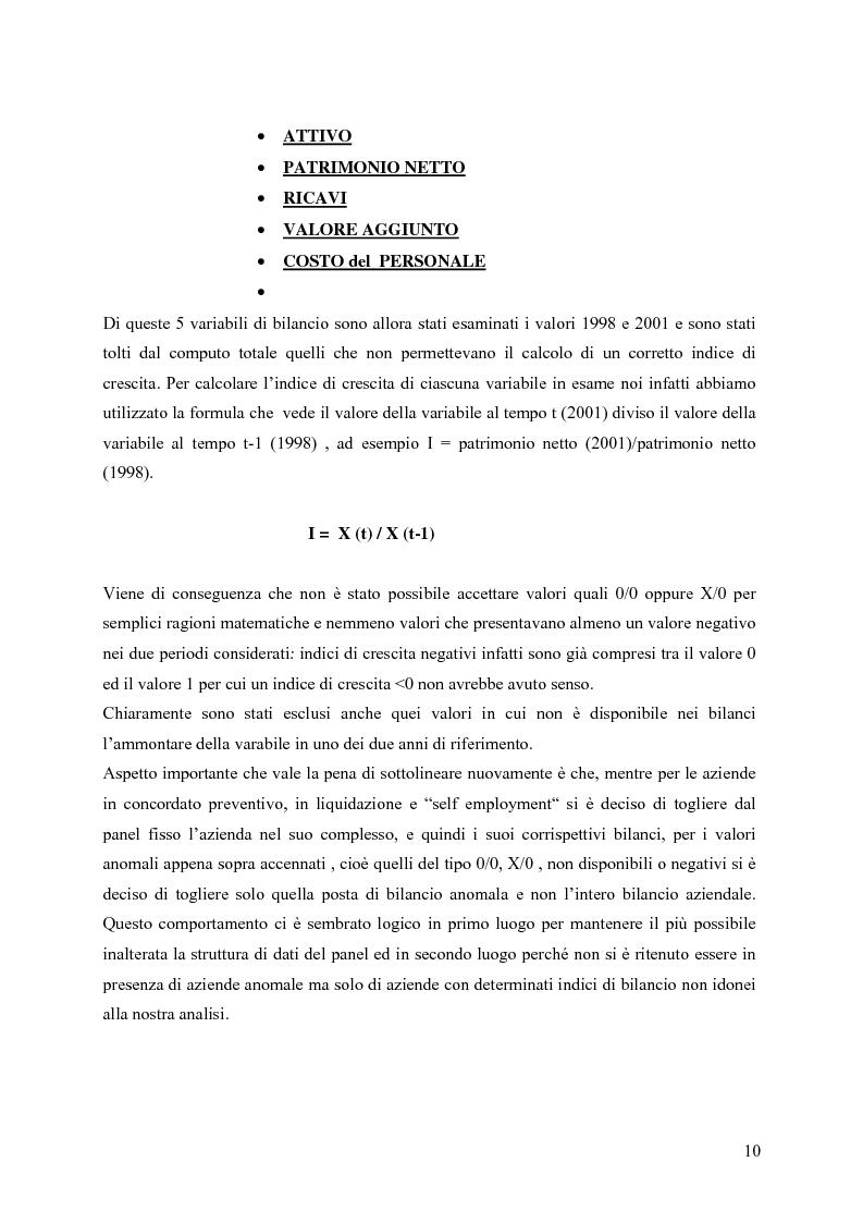 Anteprima della tesi: La distribuzione dei tassi di crescita del manifatturiero cremonese: un'analisi su panel fisso, Pagina 10