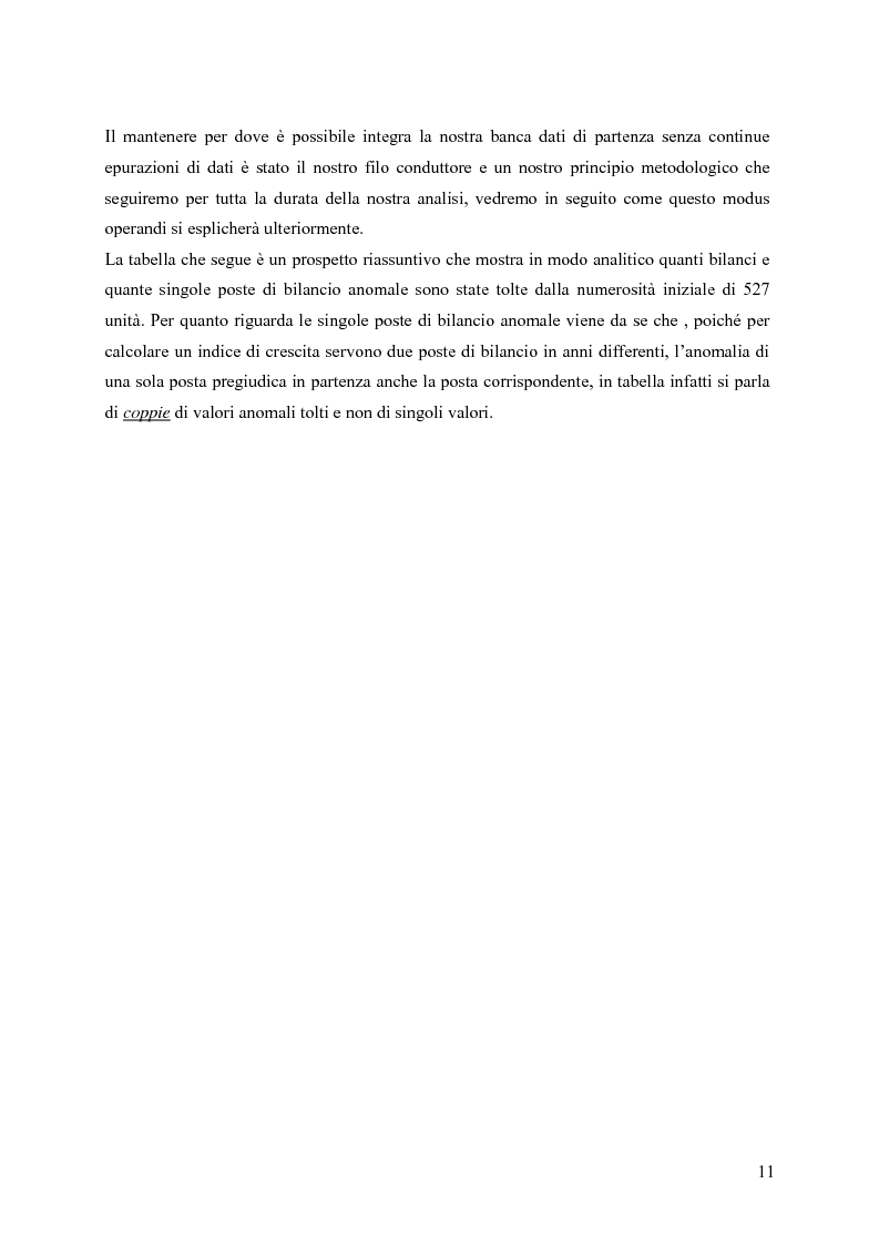 Anteprima della tesi: La distribuzione dei tassi di crescita del manifatturiero cremonese: un'analisi su panel fisso, Pagina 11
