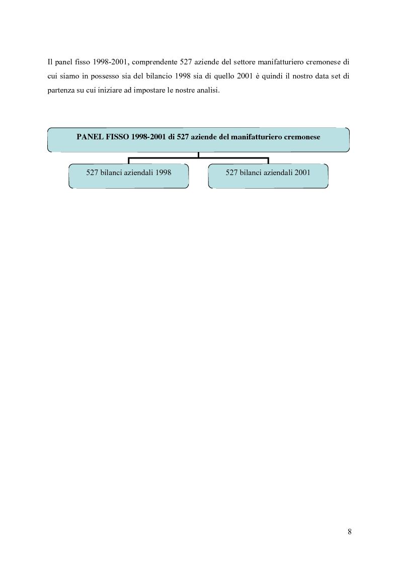 Anteprima della tesi: La distribuzione dei tassi di crescita del manifatturiero cremonese: un'analisi su panel fisso, Pagina 8